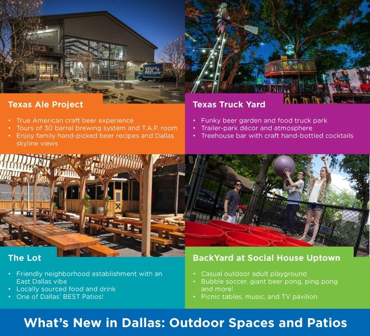 Dallas Outdoor Patios